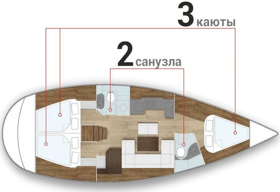 SUN ODYSSEY 36.I (Itsas Mendi)  - 2