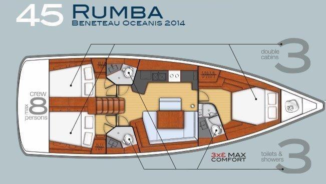 Oceanis 45 (3 cabins) (Rumba)  - 3