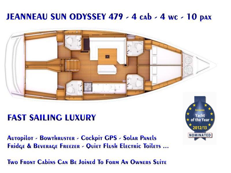 Sun Odyssey 479 (Guinness) Plan image - 8