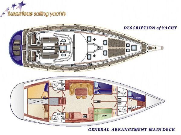 Ocean Yachts Custom built Luxury (Sofia Star 1) Plan image - 4