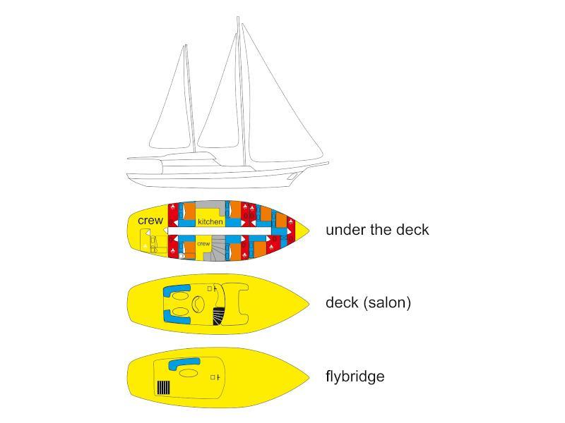 Gulet (Vito) Plan image - 8