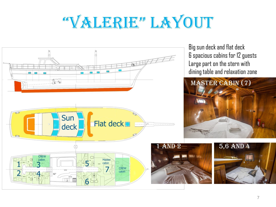 Gulet (Valerie) Plan image - 3