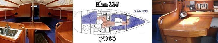 Elan 333 (LANA ( sails 2018:) Main image - 5