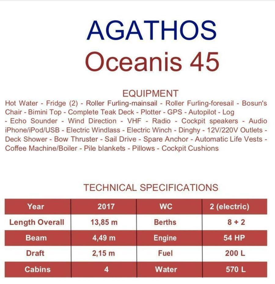 Oceanis 45 (Agathos)  - 0