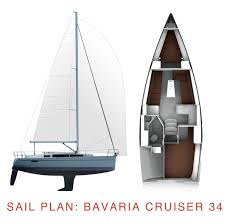 Bavaria Cruiser 34 Style (Cookie)  - 1
