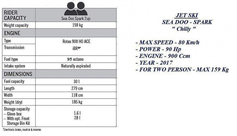 SEA DOO SPARK 90HP (Chilly)  - 10