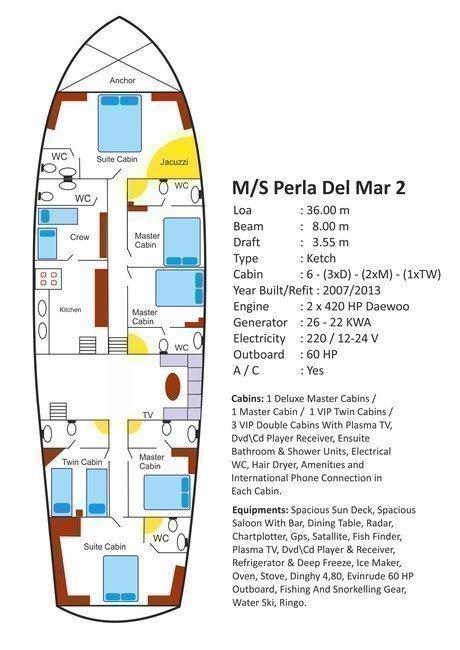 M/S Perla Del Mar II (Perla Del Mar II)  - 1