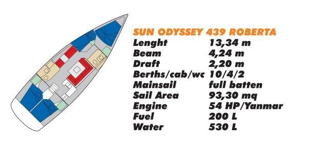 Sun Odyssey 439 (Roberta)  - 9