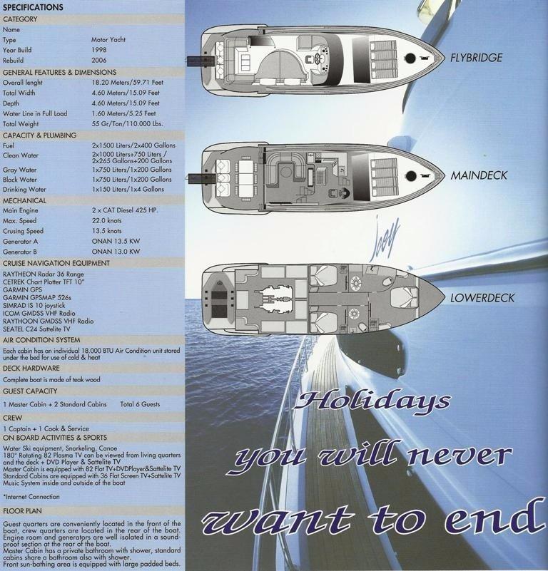 motoryacht (m/y  17-3 Jy)  - 25