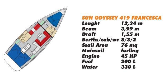 Sun Odyssey 419 (Francesca)  - 7
