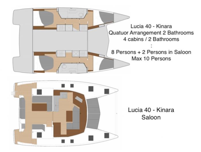 Lucia 40 (Kinara)  - 5