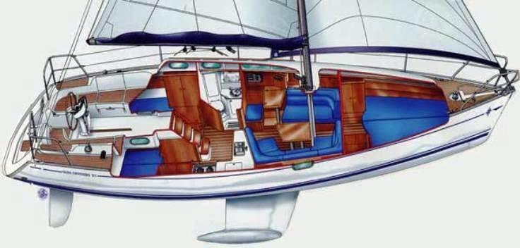 Sun Odyssey 37 (Argonautes)  - 15