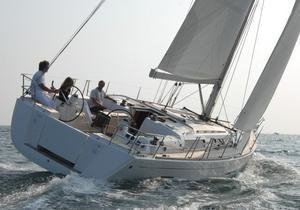 Most popular sailing yachts for charter